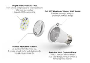 High Quality Wholesale SKD Parts 9W LED Bulb Parts pictures & photos