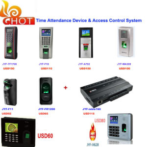 Stable Performance IP Magnetic Card Reader Module Access Controller pictures & photos