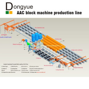 Autoclaved Aerated Concrete Production Line Light Weight AAC Block 100000m3 AAC Plant with Bottom Price Dongyue Machinery Group pictures & photos