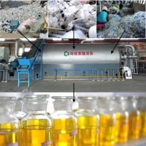 White Pollution for Waste Plastic Distillation Equipment pictures & photos