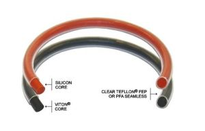 PTFE Coated O-Ring pictures & photos