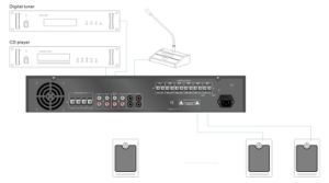 Public Address Mixer Amplifier with USB, SD, Bluetooth, Tuner Se-80u Series pictures & photos