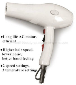 2017 Creative Professional Long Life Hair Styling Hair Dryer with AC Motor, No Noise pictures & photos