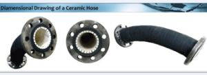 Ceramic Rubber Hose with High Heat-Resistance for Industry (SDH-015) pictures & photos