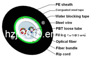 GYXTW Outdoor Fiber Optical Cable pictures & photos