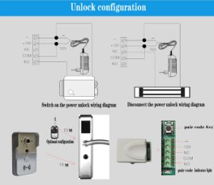 Wireless WiFi Automatic Video Doorphone with Colar Video pictures & photos