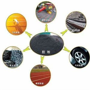 Waste Tire Recycling Rubber Machine / Rubber Powder Making Machine pictures & photos