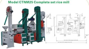 CTNM25 Combined Rice Mills pictures & photos