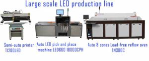 Large Scale LED Production Line (T1200LED, LED660/LED660V, TN380C) pictures & photos
