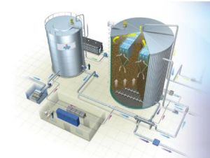 Waste Water Treatment Filtration System pictures & photos