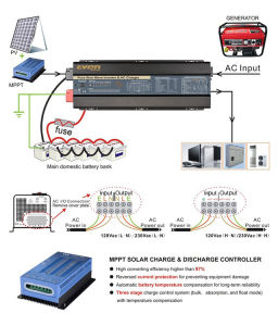 6000watt Inverter Charger Pure Sine Wave pictures & photos