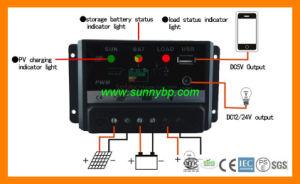 12V DC Output PWM 24V 20A Solar Controller pictures & photos