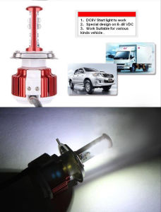 High Quality Long Life Span Car LED Head Lights pictures & photos