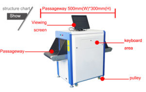 X-ray Baggage Scanner as Checking Machine pictures & photos