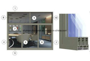 76 Series 3-Tracksash Aluminium Alloy Extrusion Profile for Door and Window pictures & photos