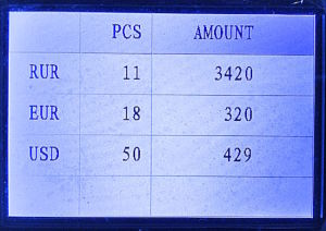 Multi-Currency Value Counter with Optional S/N Printing Function for EUR and USD pictures & photos