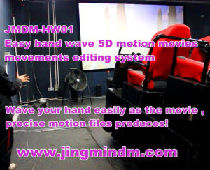 Hand Waving Fast Act Motion Film Edit Device
