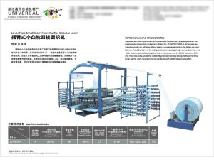 High Speed Low Consumption Four Shuttle Circuar Loom Sj-Fyb750-4 pictures & photos