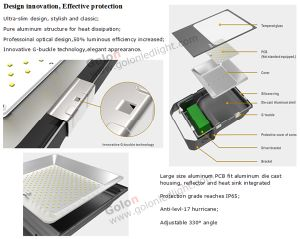 Ultra Slim 150W LED Floodlight High Power Replace 1000W Metal Hailide Lamp 5 Years Warranty pictures & photos