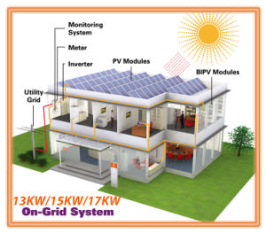 Complete Unit 13kw/15kw/17kw Grid Tie Solar System pictures & photos