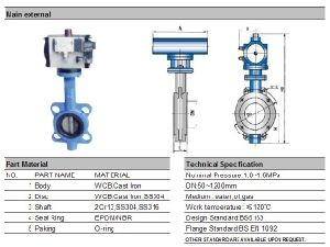 Smart Pneumatic Wafer Type Butterfly Valve pictures & photos
