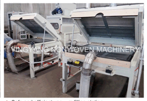 YYL-TC Automatic Interlining-Filling Production Line pictures & photos