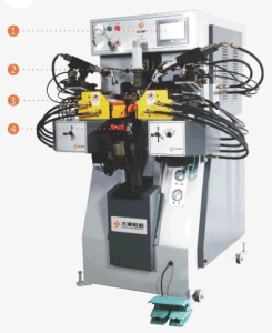 Smart Side and Heel Lasting Machine pictures & photos