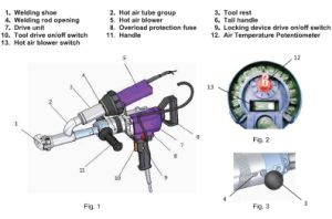 PE Hand Extrusion Welding Gun (booster EX2 &EX3) pictures & photos