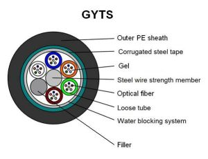 Armored Fiber Optic Cable 24 Fiber Outdoor Optic Fiber Cable GYTS pictures & photos