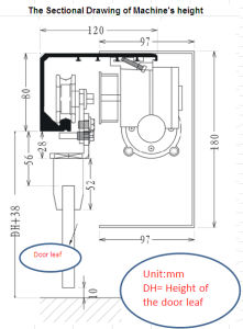 Suitable for Future Development Automatic Sliding Door Drive pictures & photos