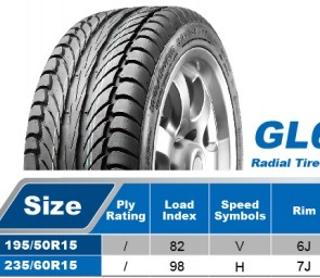 China Good Cheap Car Tyre 235/60r15 195/50r15 pictures & photos