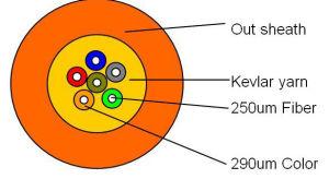 12 Core Distribution Optical Fiber Cable pictures & photos