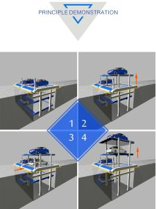 Simple Economical Pit Parking Lift for Three Cars pictures & photos