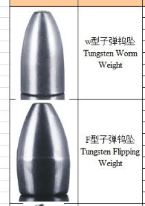 Good Quality OEM Tungsten Fishing Sinker pictures & photos