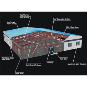 Low Cost High Quality Steel Structure for Warehouse/Workshop/Shed (SL-0063) pictures & photos