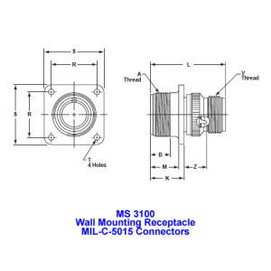 Ms 3100A, Wall Mounting Receptacle, Mil-Dtl-5015 Military Connectors, Mil-C-5015