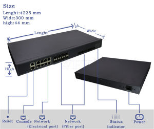 8 Pon Ports 1: 64 Splitting Ratio Epon Olt with Snmp pictures & photos