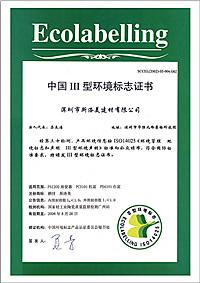 Social Compliance Audit (SA8000)