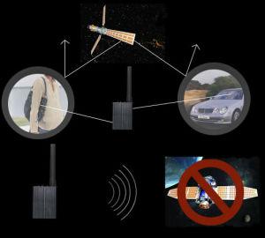 Portable GPS Jammer PJ-PWLB1