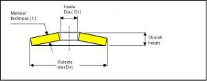 DIN 6796 Heavy Duty Locking Washers