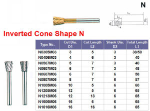 Inverted Cone Shape Carbide Burrs (Type N) pictures & photos