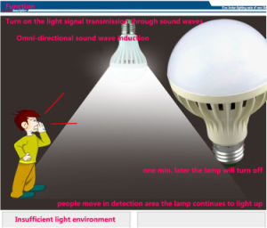 E27 B22 LED Sound Control Bulb Light with Newest Design High Bright Good Quality High Lumen LED Bulb pictures & photos