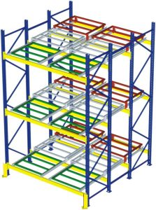 Storage Push Back Pallet Rack for Warehouse pictures & photos