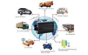 Online GPS SIM Card Tracker for Fleet Management (L002A)