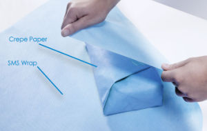 SMS Non-Woven Wrapping Material for Hospital pictures & photos