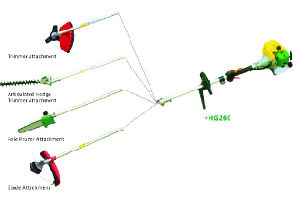 Multifunctional Long Pole Hedge Trimmer (HG260) pictures & photos