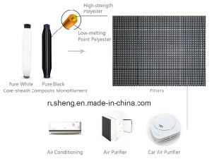 Air Filter Net -Skin-Core Composite Monofilament pictures & photos