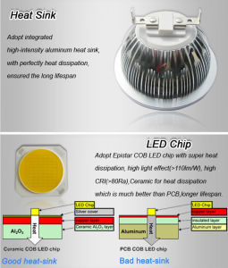 LED Down Light LED Light LED Ceiling Light pictures & photos