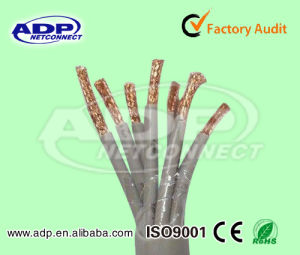 Multi-Core CCS Conductor PVC Jacket CCTV RG6 Cable pictures & photos
