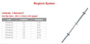 Ringlock Scaffolding (Galvanized and Painted) Q235 Steel Grade